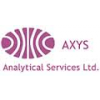 AXYS Analytical Services