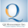 Q2 Management Inc.